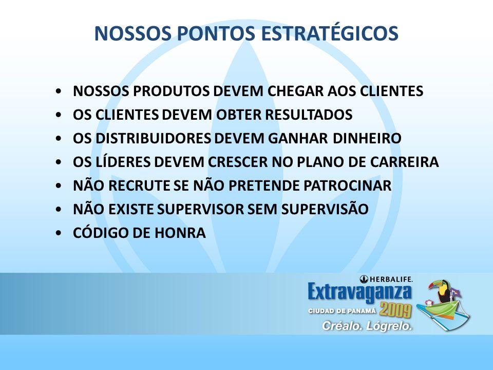 NOSSOS PONTOS ESTRATÉGICOS