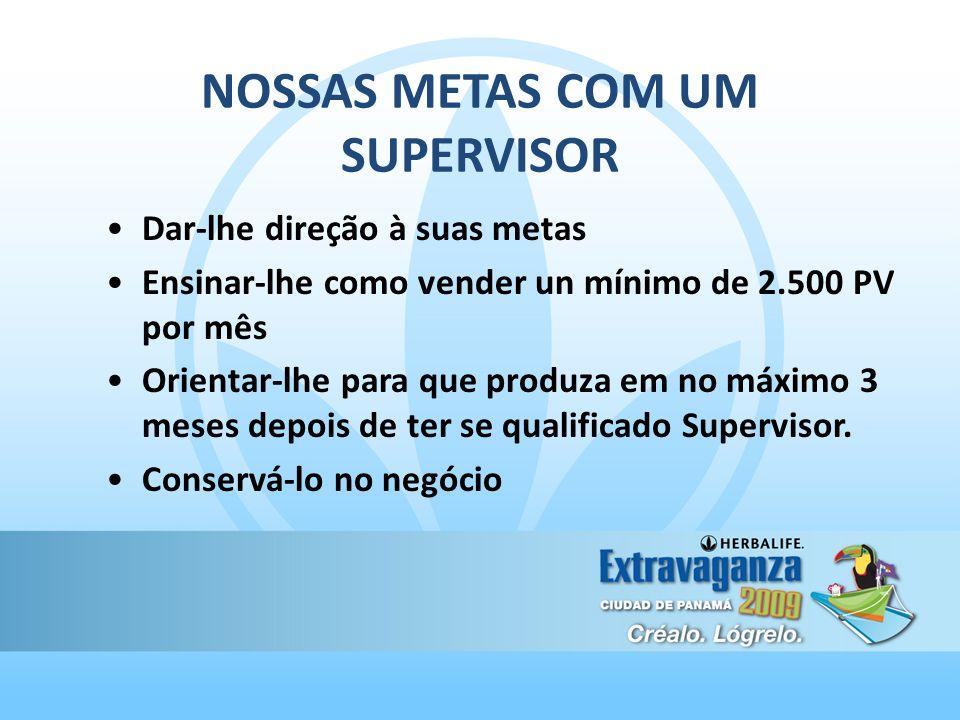 NOSSAS METAS COM UM SUPERVISOR