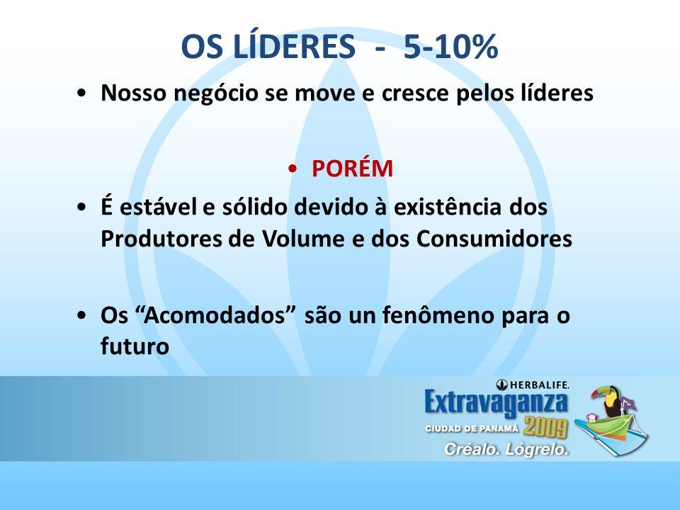 OS LÍDERES - 5-10% Nosso negócio se move e cresce pelos líderes PORÉM