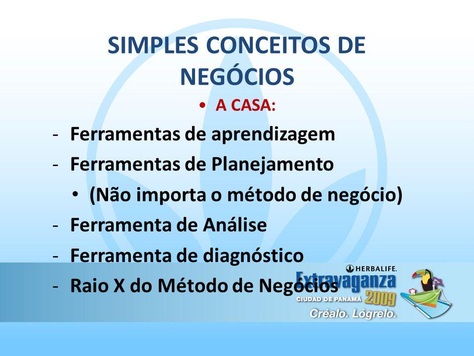 SIMPLES CONCEITOS DE NEGÓCIOS