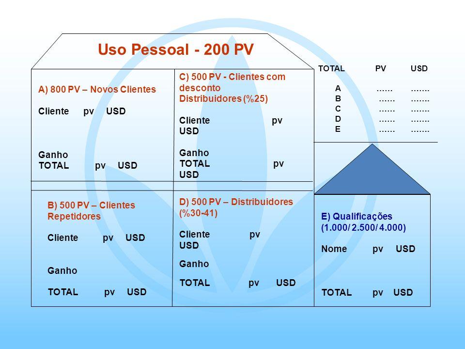 Uso Pessoal - 200 PV C) 500 PV - Clientes com desconto