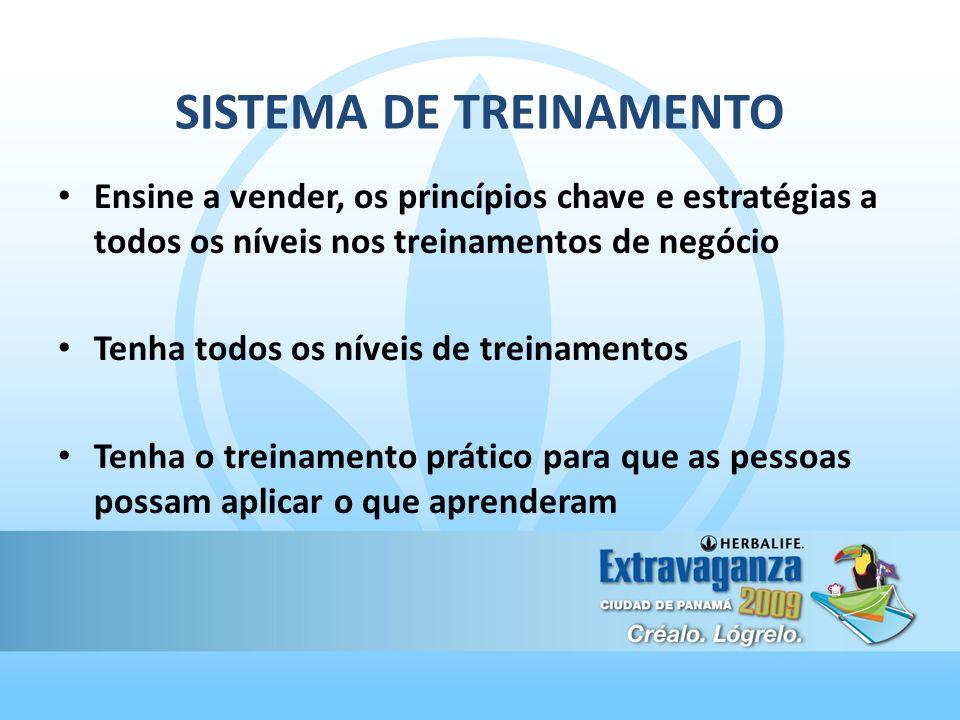 SISTEMA DE TREINAMENTO
