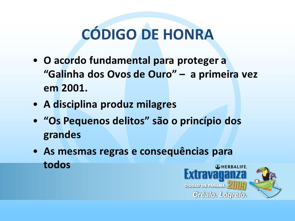 CÓDIGO DE HONRA O acordo fundamental para proteger a Galinha dos Ovos de Ouro – a primeira vez em 2001.