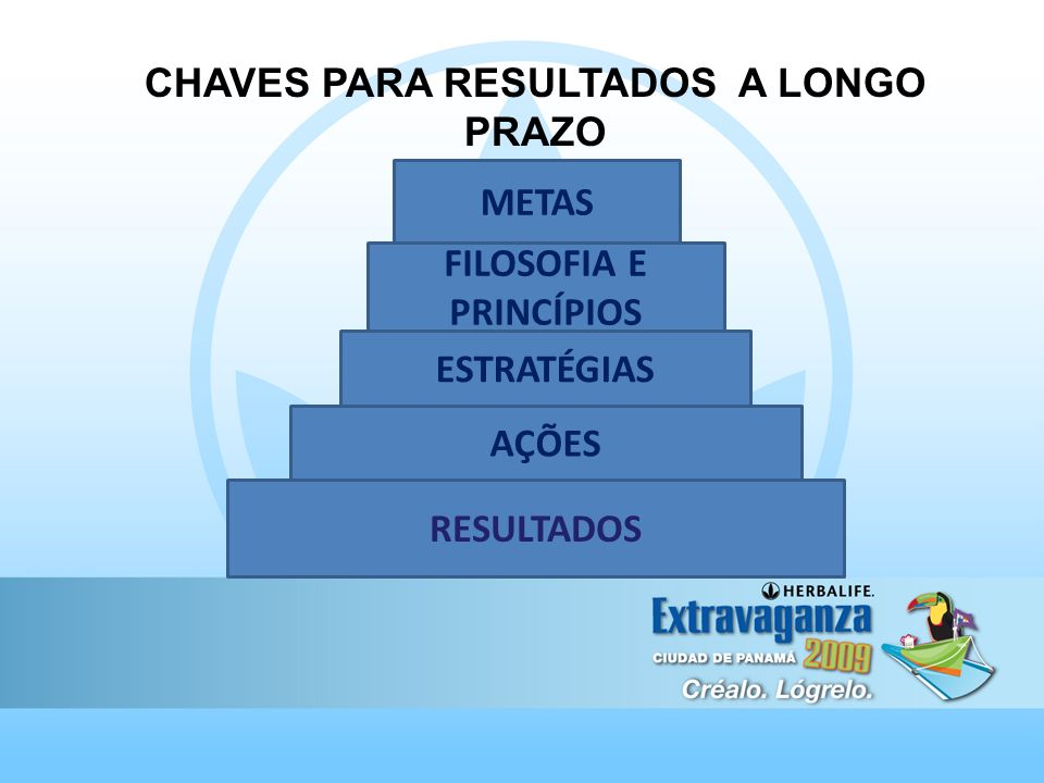 CHAVES PARA RESULTADOS A LONGO PRAZO