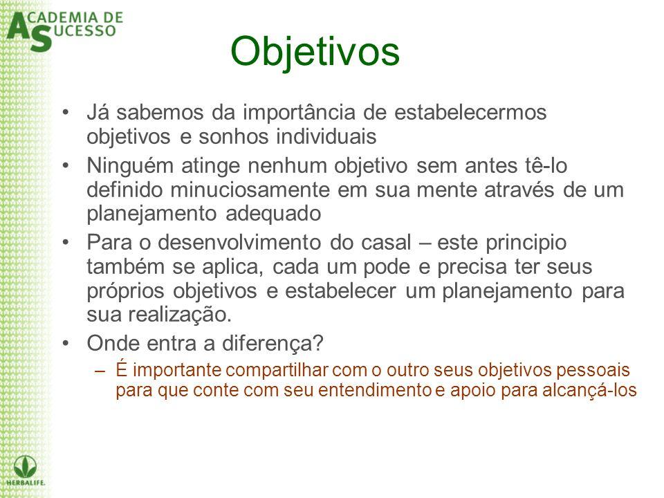 Objetivos Já sabemos da importância de estabelecermos objetivos e sonhos individuais.
