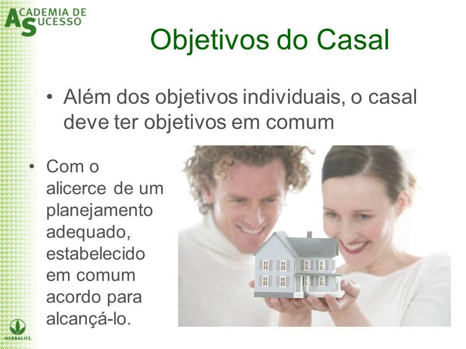 Objetivos do Casal Além dos objetivos individuais, o casal deve ter objetivos em comum.