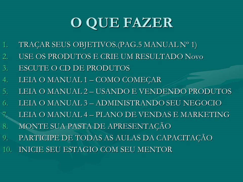 O QUE FAZER TRAÇAR SEUS OBJETIVOS.(PAG.5 MANUAL Nº 1)