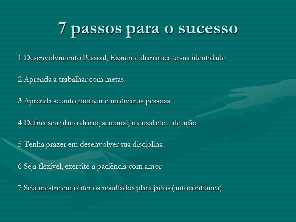7 passos para o sucesso 1 Desenvolvimento Pessoal, Examine diariamente sua identidade. 2 Aprenda a trabalhar com metas.