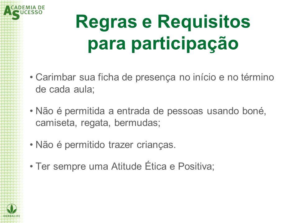 Regras e Requisitos para participação