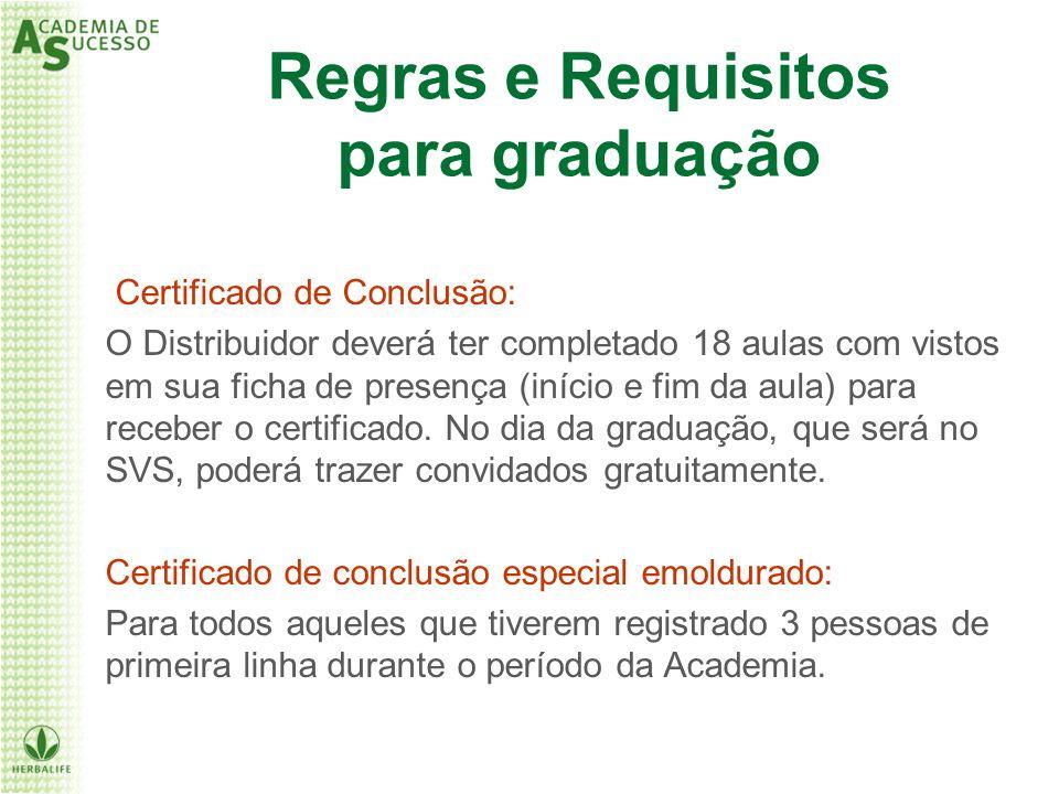 Regras e Requisitos para graduação