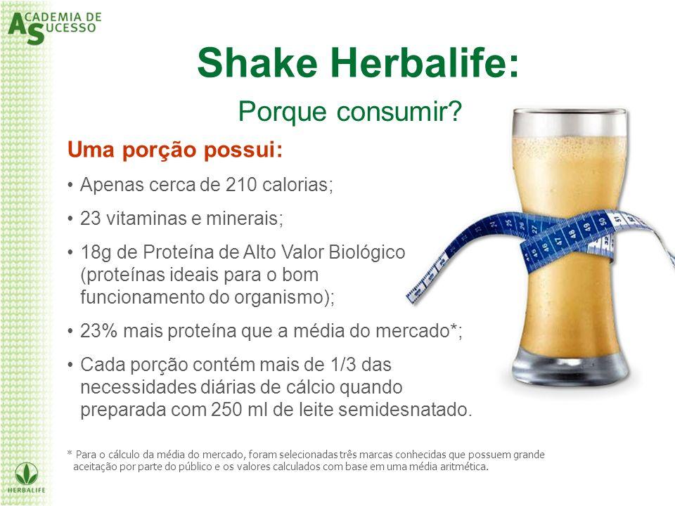Shake Herbalife: Porque consumir Uma porção possui: