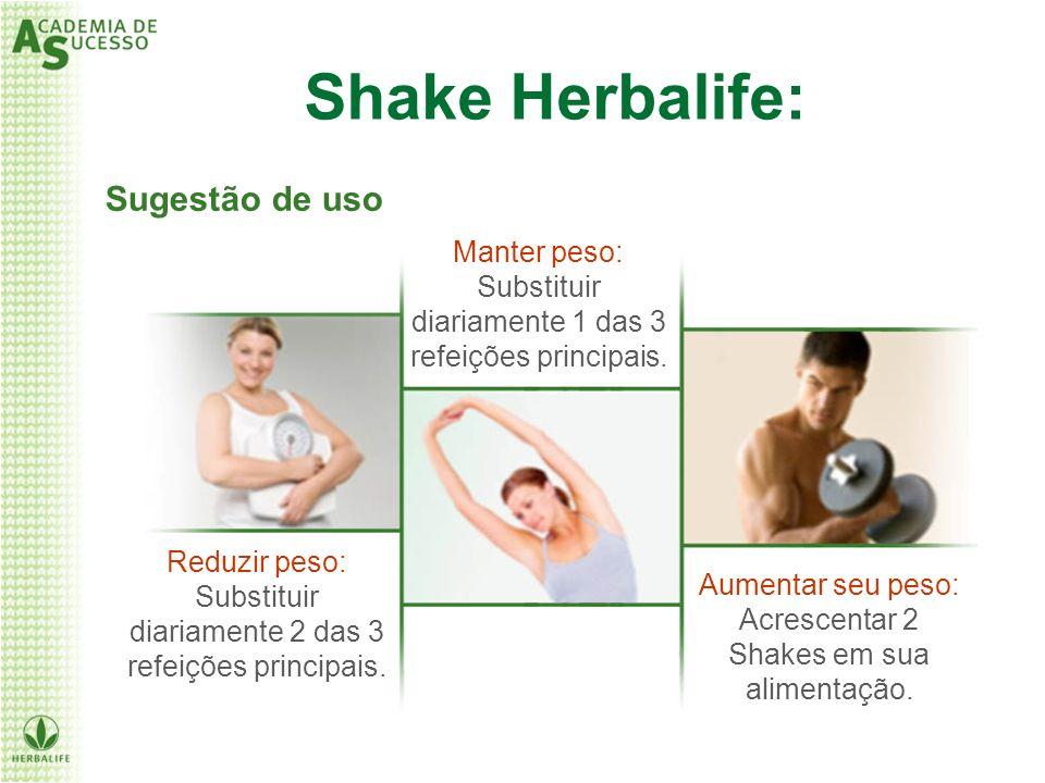 Shake Herbalife: Sugestão de uso