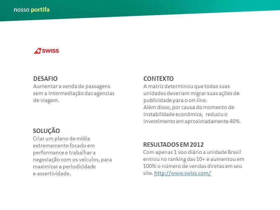 nosso portifa DESAFIO CONTEXTO SOLUÇÃO RESULTADOS EM 2012
