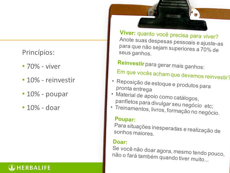 Princípios: 70% - viver 10% - reinvestir 10% - poupar 10% - doar