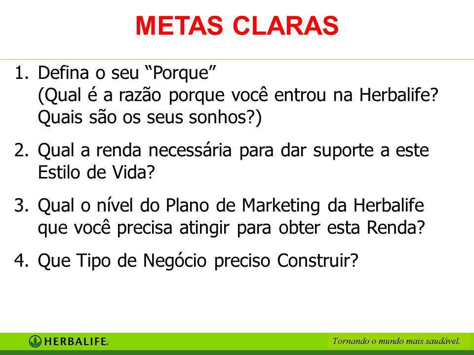 METAS CLARAS Defina o seu Porque (Qual é a razão porque você entrou na Herbalife Quais são os seus sonhos )