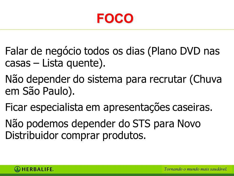 FOCO Falar de negócio todos os dias (Plano DVD nas casas – Lista quente). Não depender do sistema para recrutar (Chuva em São Paulo).