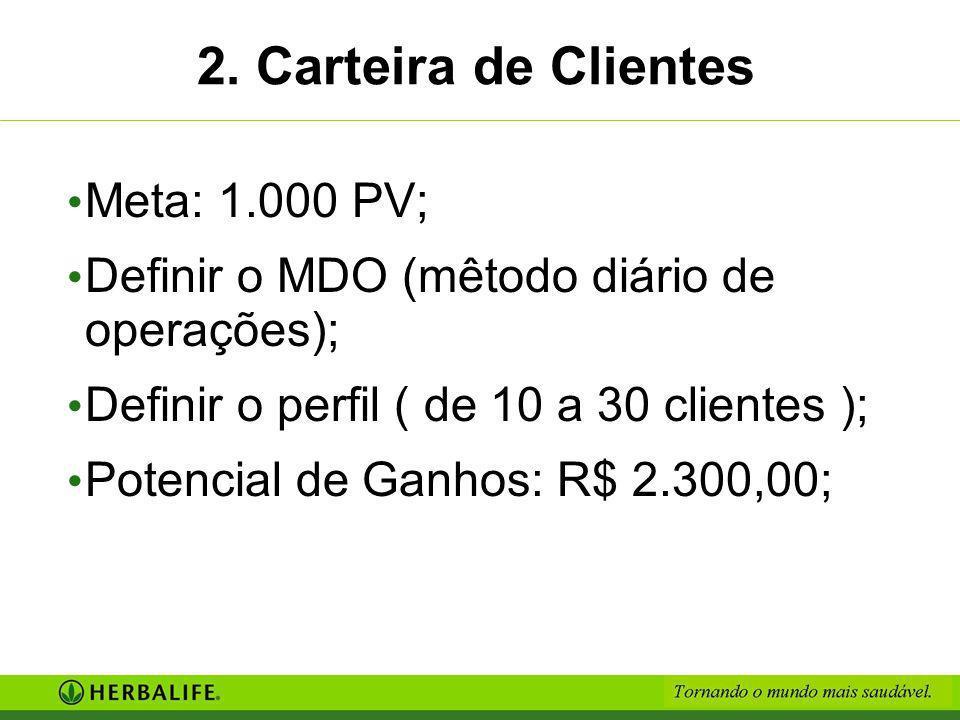 2. Carteira de Clientes Meta: 1.000 PV;