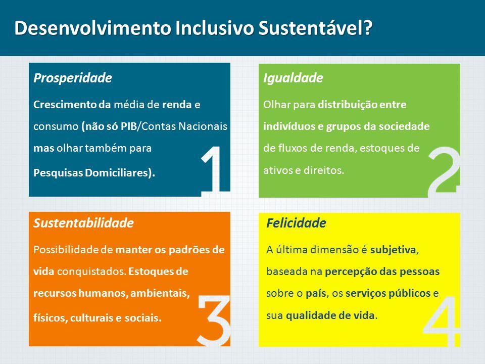 Desenvolvimento Inclusivo Sustentável