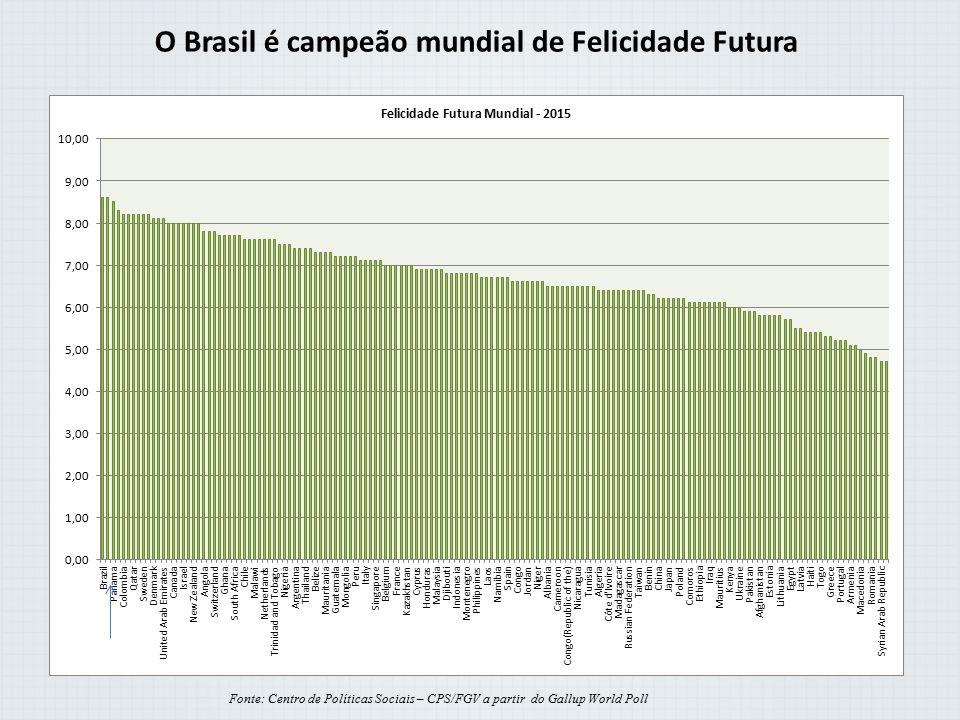 O Brasil é campeão mundial de Felicidade Futura