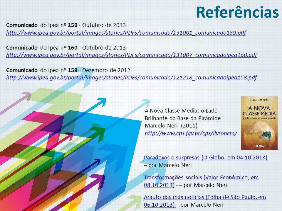 Referências Comunicado do Ipea nº 159 - Outubro de 2013