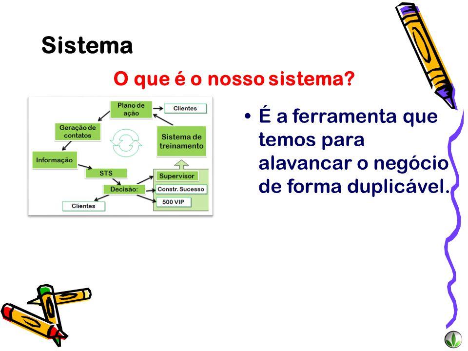 Sistema O que é o nosso sistema