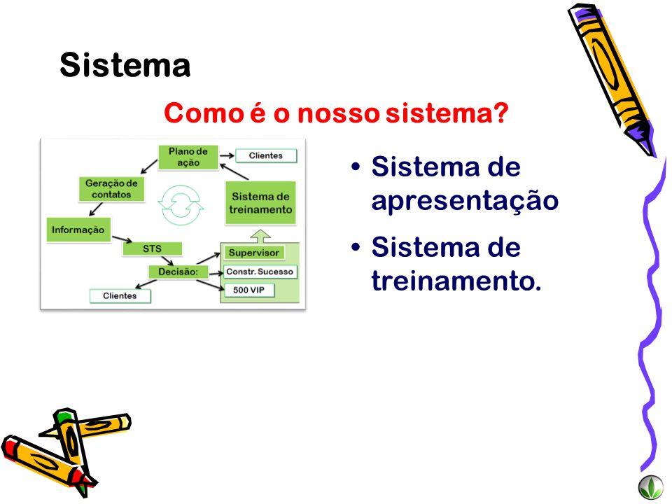 Sistema Como é o nosso sistema Sistema de apresentação