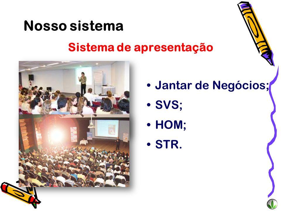 Sistema de apresentação