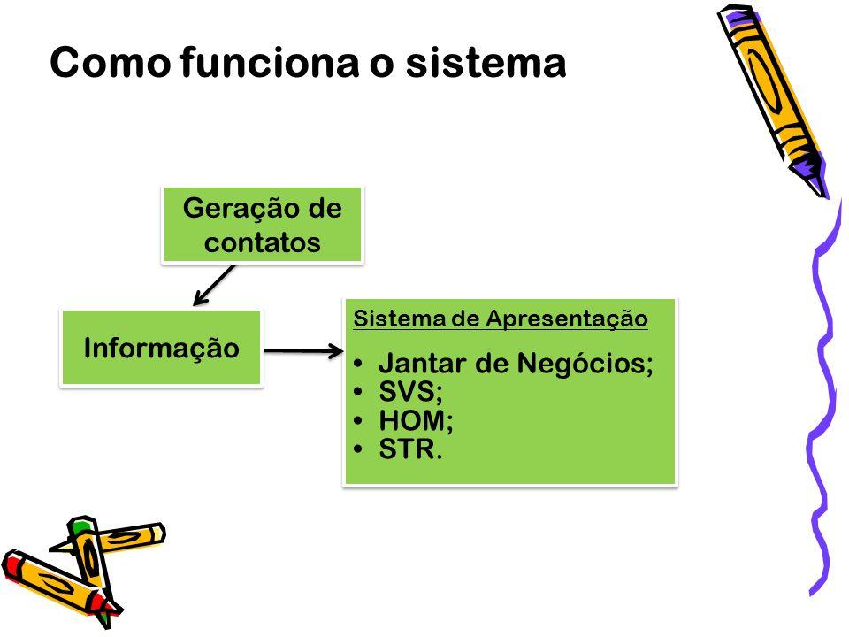 Como funciona o sistema