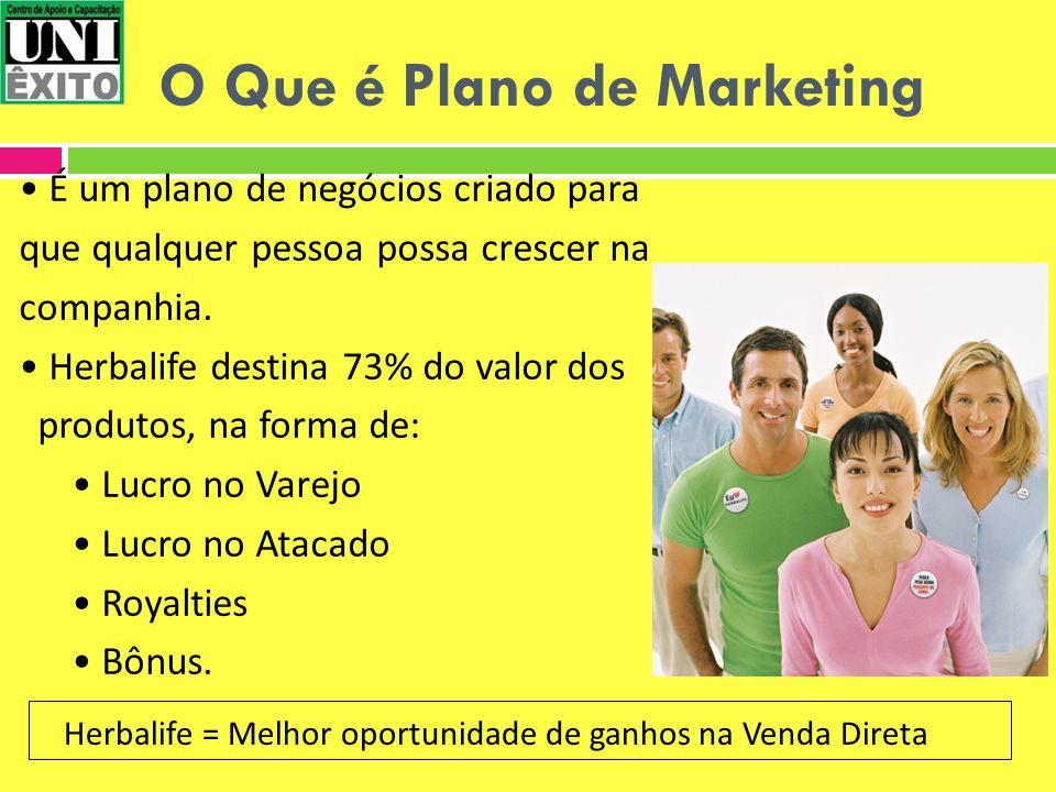 O Que é Plano de Marketing
