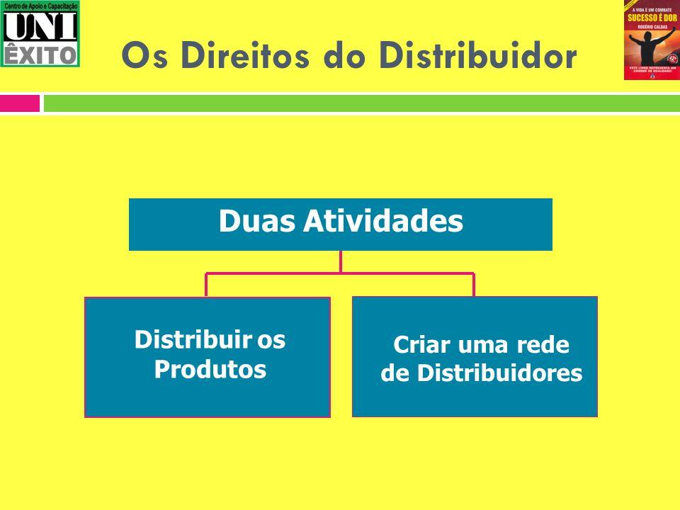 Os Direitos do Distribuidor