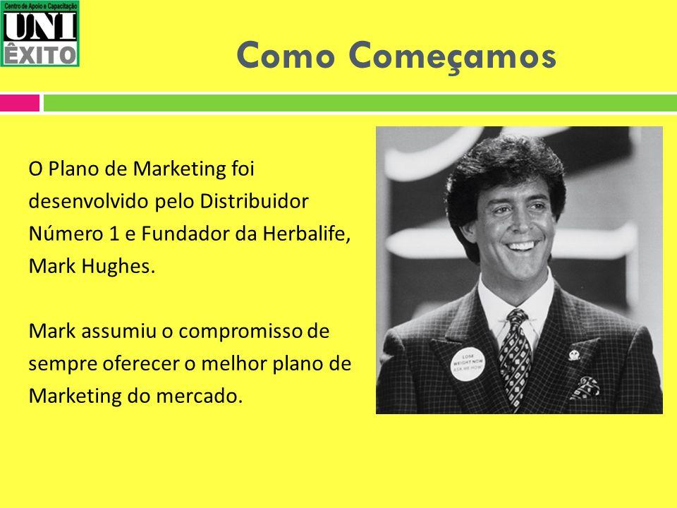 Como Começamos O Plano de Marketing foi desenvolvido pelo Distribuidor Número 1 e Fundador da Herbalife, Mark Hughes.