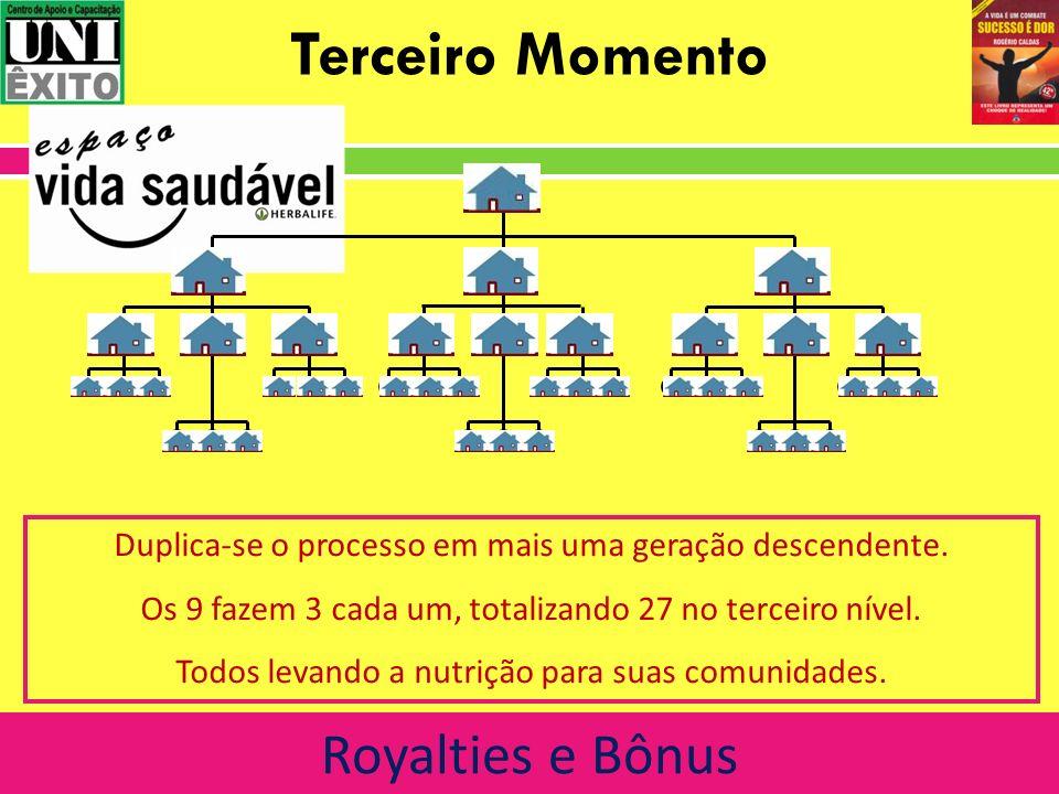 Terceiro Momento Royalties e Bônus
