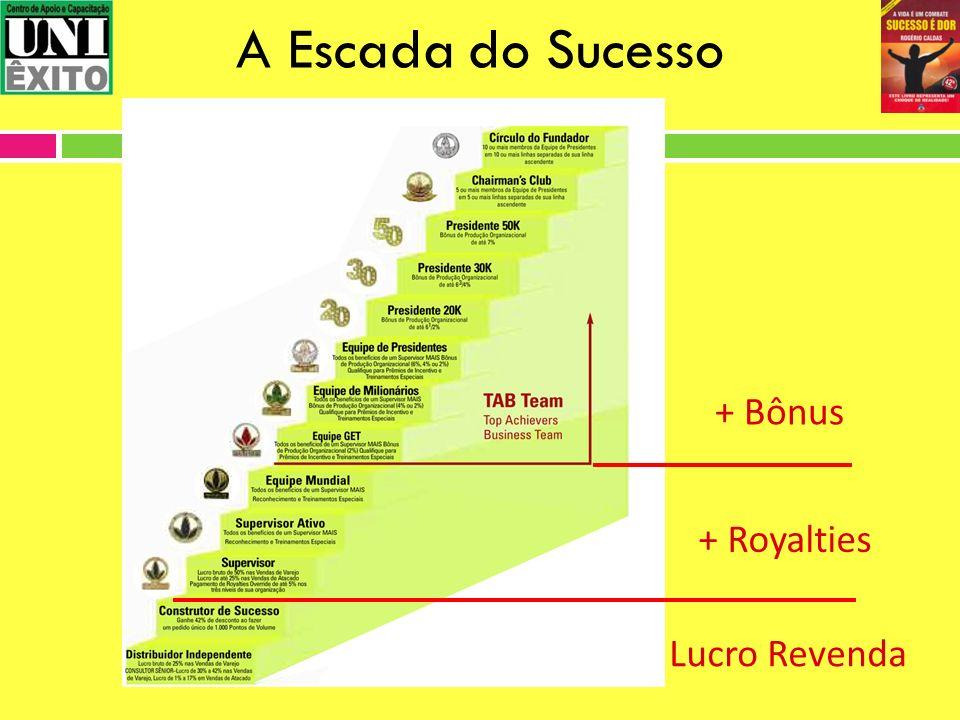 A Escada do Sucesso + Bônus + Royalties Lucro Revenda
