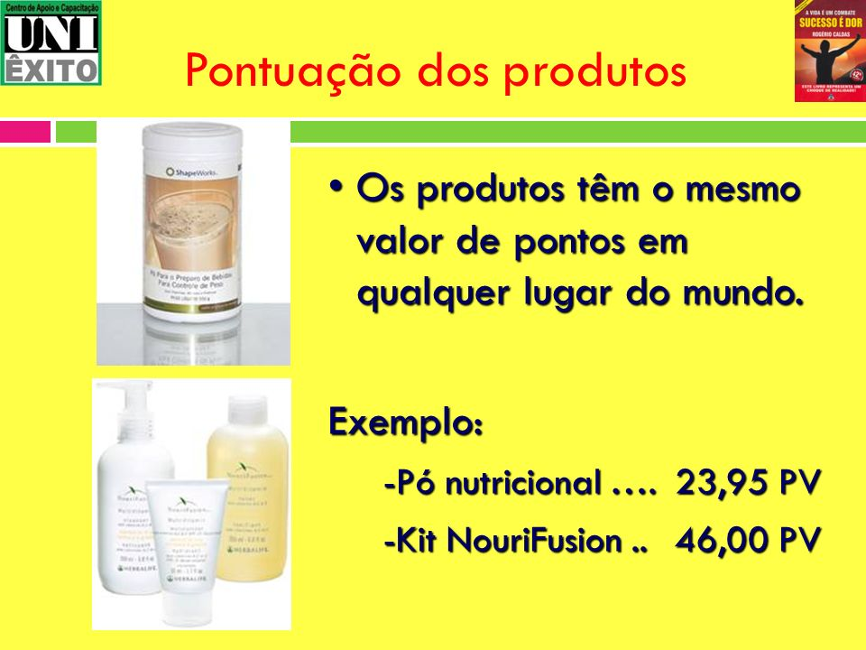 Pontuação dos produtos