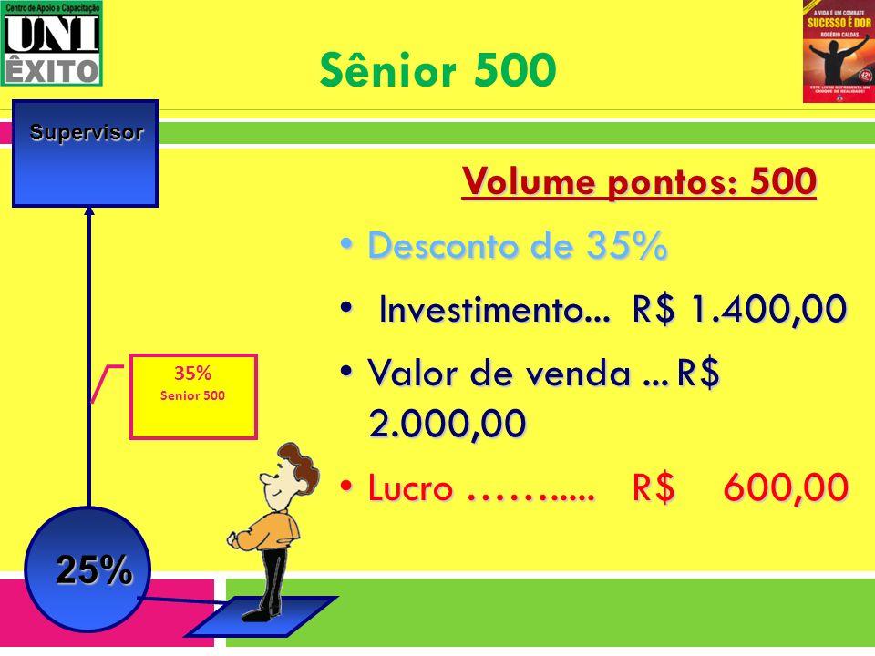 Sênior 500 Volume pontos: 500 Desconto de 35%