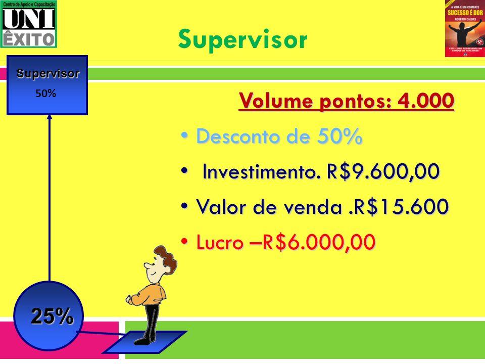 Supervisor Volume pontos: 4.000 Desconto de 50%