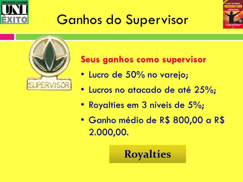 Ganhos do Supervisor Royalties Seus ganhos como supervisor