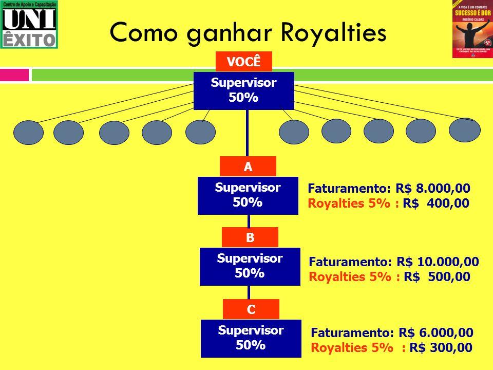 Como ganhar Royalties VOCÊ Supervisor 50% A Supervisor 50%