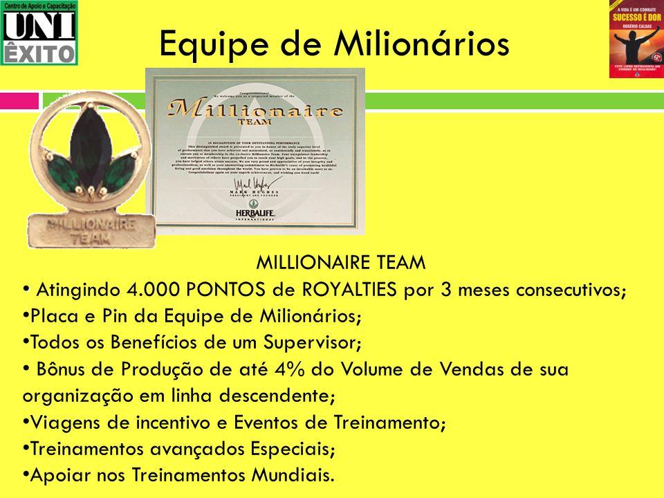 Equipe de Milionários MILLIONAIRE TEAM