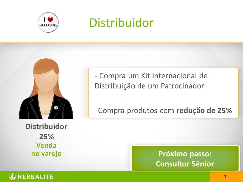 25/03/2017 Distribuidor. - Compra produtos com redução de 25% - Compra um Kit Internacional de Distribuição de um Patrocinador.