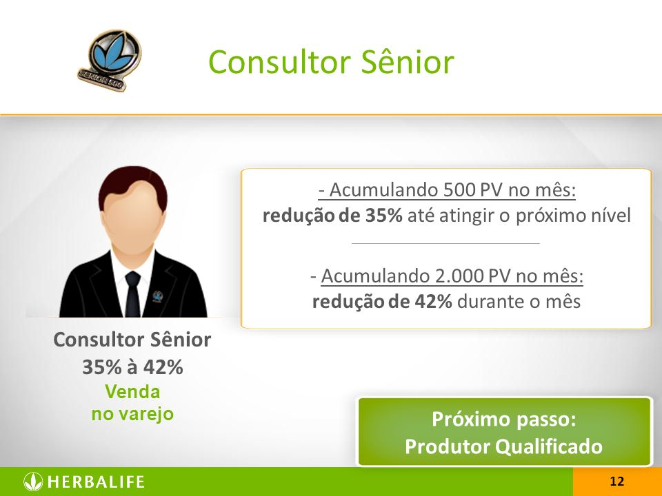 Consultor Sênior Consultor Sênior 35% à 42% Próximo passo:
