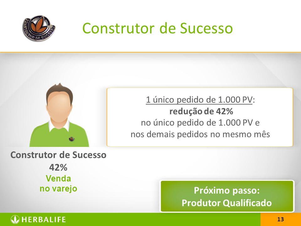Construtor de Sucesso 42%