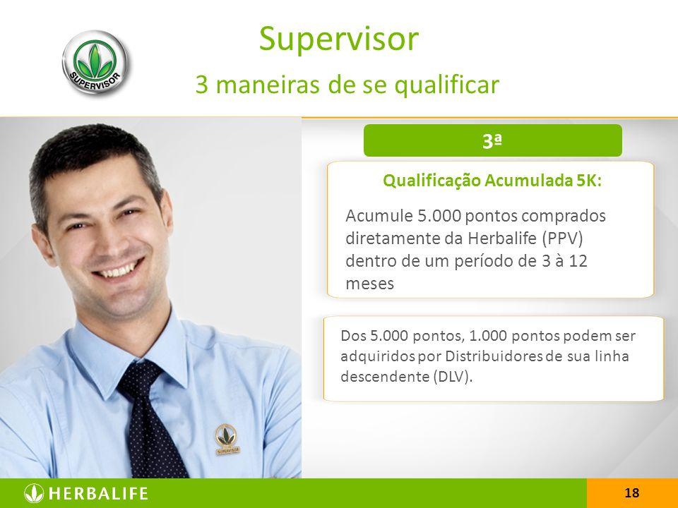 Supervisor 3 maneiras de se qualificar 3ª Qualificação Acumulada 5K: