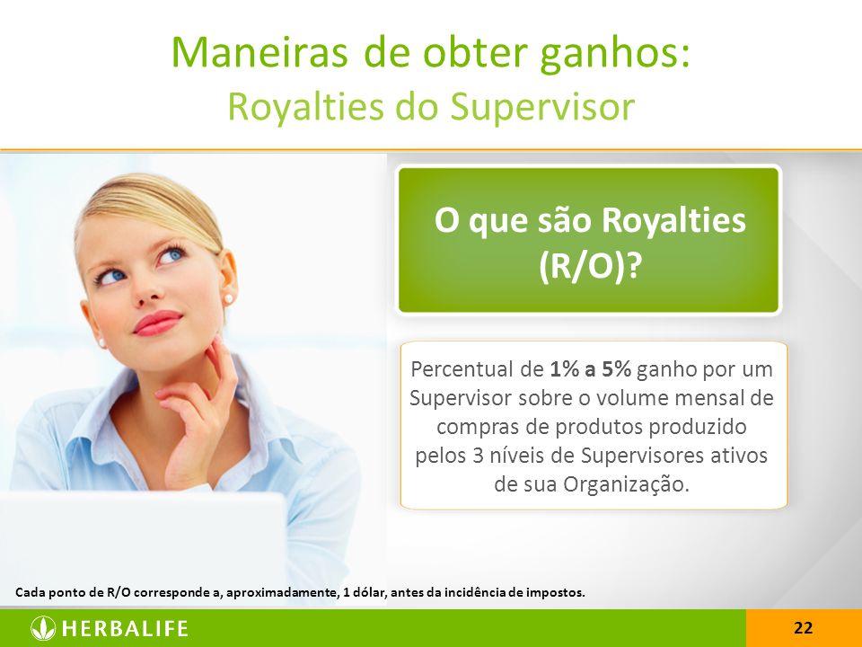 O que são Royalties (R/O)