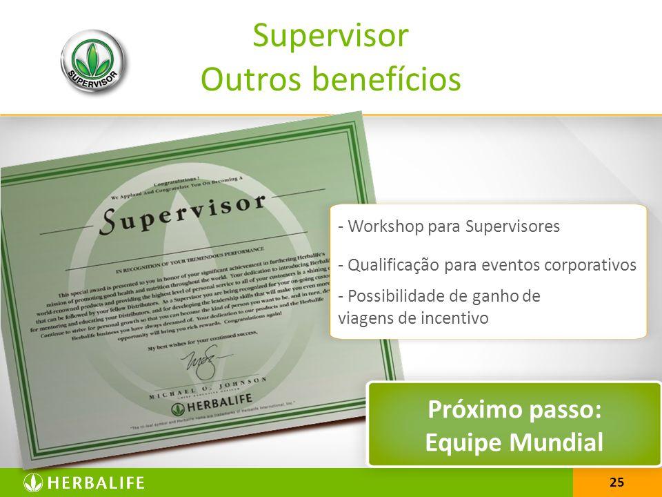 Supervisor Outros benefícios Próximo passo: Equipe Mundial