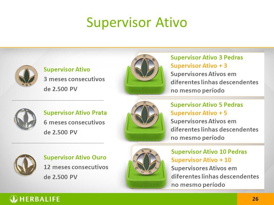 Supervisor Ativo Supervisor Ativo 3 Pedras Supervisor Ativo + 3