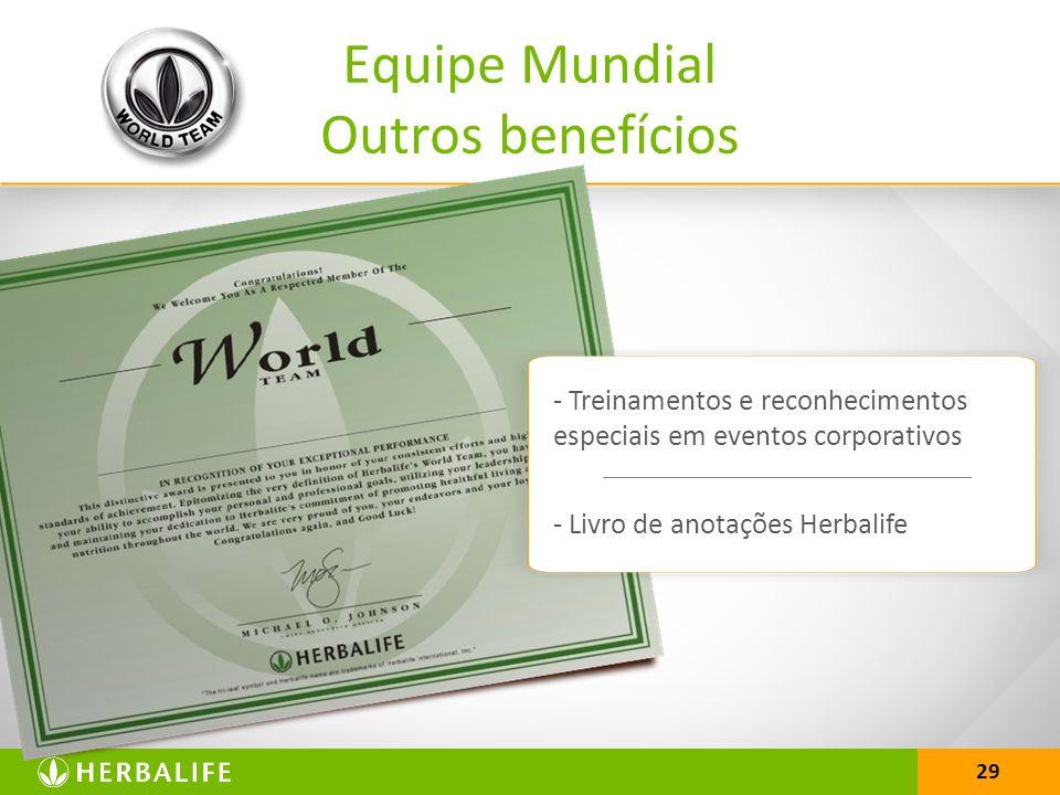 Equipe Mundial Outros benefícios