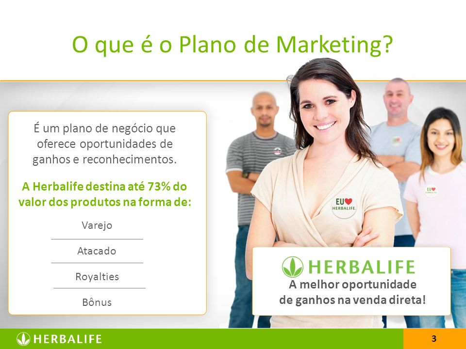 O que é o Plano de Marketing
