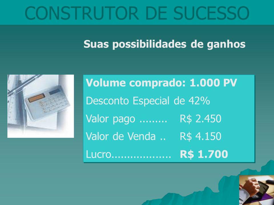 CONSTRUTOR DE SUCESSO Suas possibilidades de ganhos