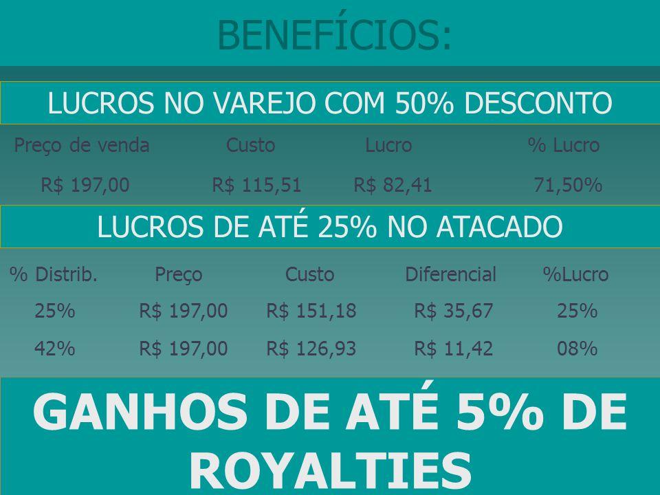 GANHOS DE ATÉ 5% DE ROYALTIES